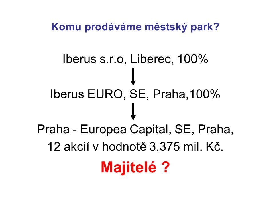 Komu prodáváme městský park.