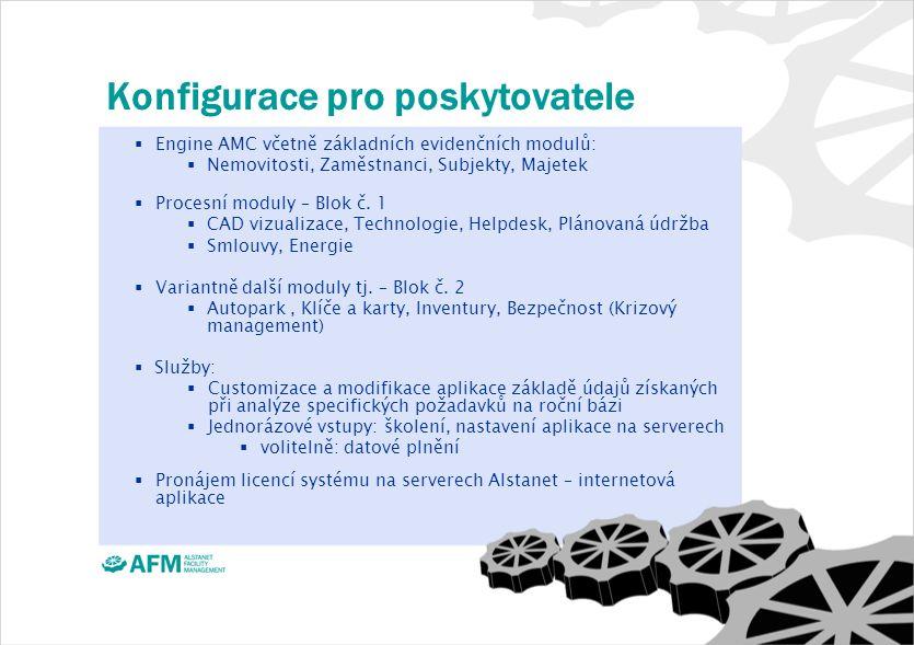 Konfigurace pro poskytovatele  Engine AMC včetně základních evidenčních modulů:  Nemovitosti, Zaměstnanci, Subjekty, Majetek  Procesní moduly – Blok č.
