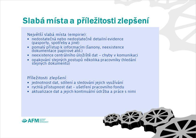 Typické oblasti nasazení I.