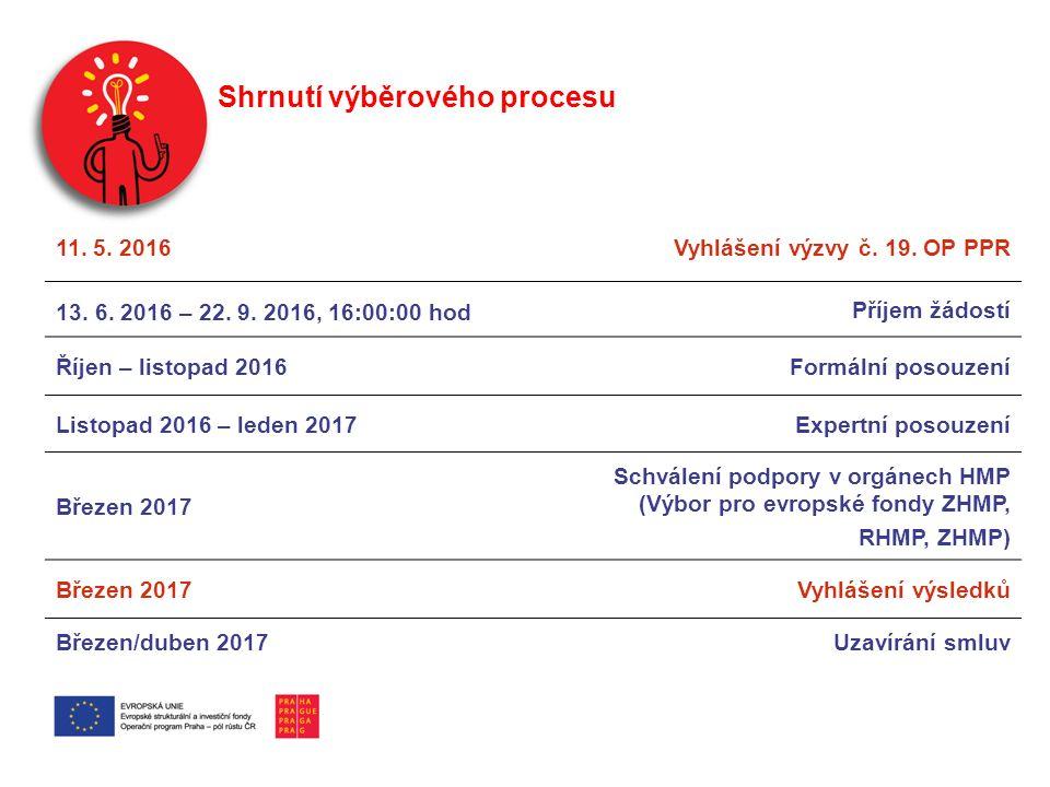 Shrnutí výběrového procesu 11. 5. 2016 Vyhlášení výzvy č.