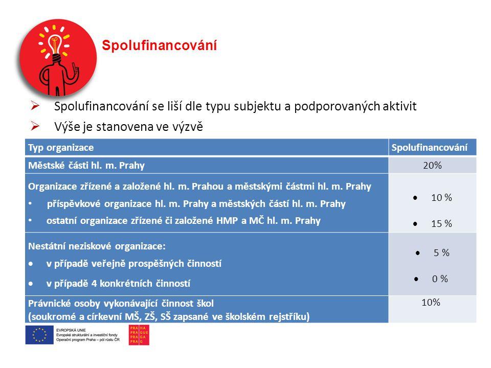 Spolufinancování  Spolufinancování se liší dle typu subjektu a podporovaných aktivit  Výše je stanovena ve výzvě Typ organizaceSpolufinancování Městské části hl.