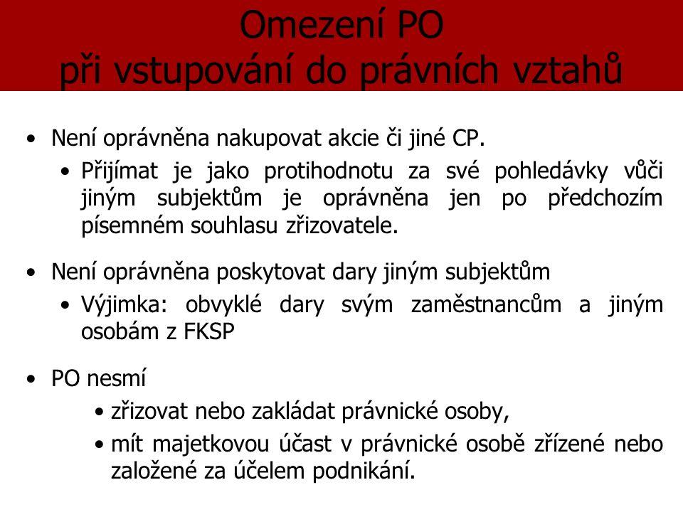 Omezení PO při vstupování do právních vztahů Není oprávněna nakupovat akcie či jiné CP.