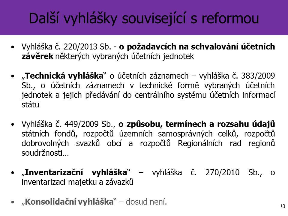 Další vyhlášky související s reformou Vyhláška č. 220/2013 Sb.