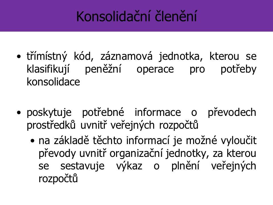 Konsolidační členění třímístný kód, záznamová jednotka, kterou se klasifikují peněžní operace pro potřeby konsolidace poskytuje potřebné informace o převodech prostředků uvnitř veřejných rozpočtů na základě těchto informací je možné vyloučit převody uvnitř organizační jednotky, za kterou se sestavuje výkaz o plnění veřejných rozpočtů