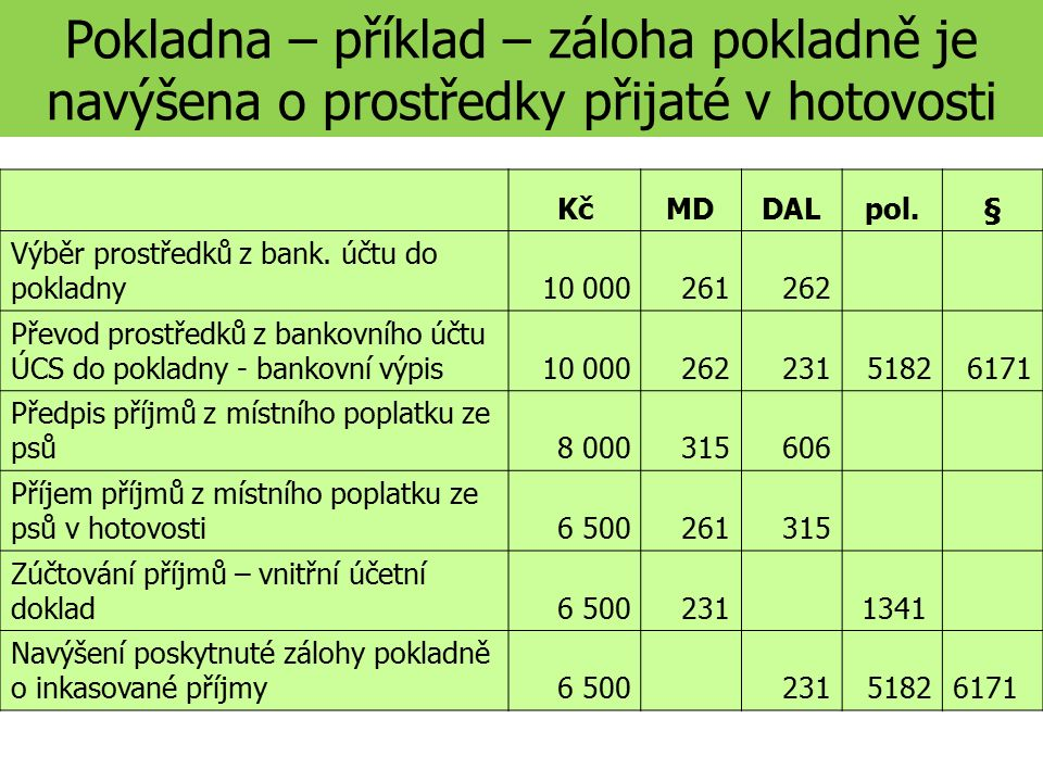 Ber pujcku.cz
