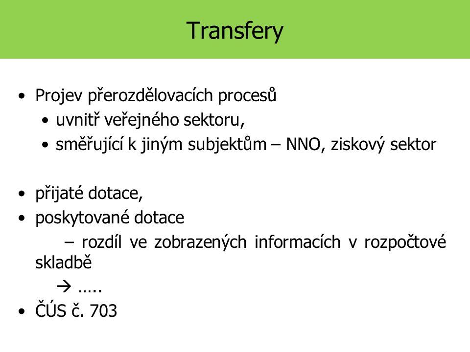 Transfery Projev přerozdělovacích procesů uvnitř veřejného sektoru, směřující k jiným subjektům – NNO, ziskový sektor přijaté dotace, poskytované dotace – rozdíl ve zobrazených informacích v rozpočtové skladbě  …..