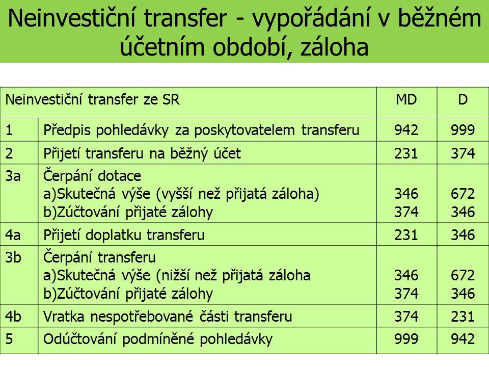 Neinvestiční transfer - vypořádání v běžném účetním období, záloha Neinvestiční transfer ze SRMDD 1Předpis pohledávky za poskytovatelem transferu942999 2Přijetí transferu na běžný účet231374 3aČerpání dotace a)Skutečná výše (vyšší než přijatá záloha) b)Zúčtování přijaté zálohy 346 374 672 346 4aPřijetí doplatku transferu231346 3bČerpání transferu a)Skutečná výše (nižší než přijatá záloha b)Zúčtování přijaté zálohy 346 374 672 346 4bVratka nespotřebované části transferu374231 5Odúčtování podmíněné pohledávky999942