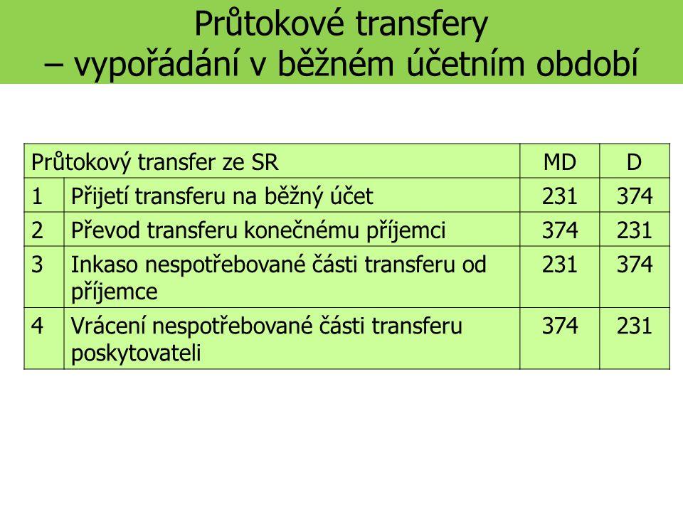Průtokové transfery – vypořádání v běžném účetním období Průtokový transfer ze SRMDD 1Přijetí transferu na běžný účet231374 2Převod transferu konečnému příjemci374231 3Inkaso nespotřebované části transferu od příjemce 231374 4Vrácení nespotřebované části transferu poskytovateli 374231