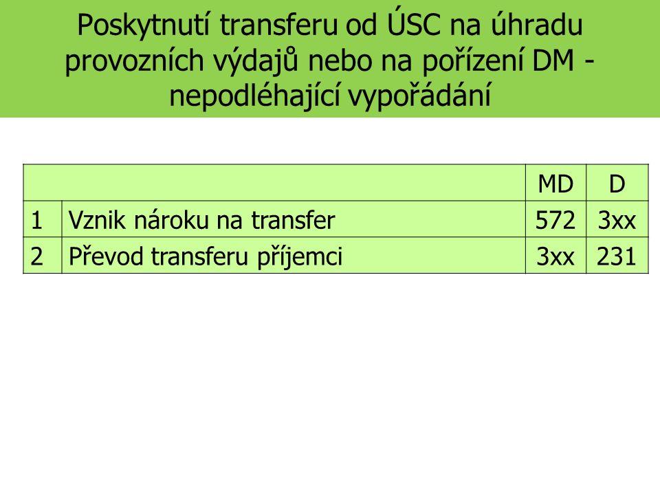 Poskytnutí transferu od ÚSC na úhradu provozních výdajů nebo na pořízení DM - nepodléhající vypořádání MDD 1Vznik nároku na transfer5723xx 2Převod transferu příjemci3xx231