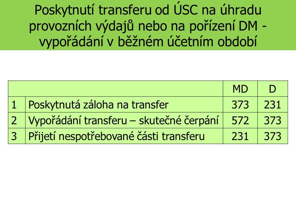 Poskytnutí transferu od ÚSC na úhradu provozních výdajů nebo na pořízení DM - vypořádání v běžném účetním období MDD 1Poskytnutá záloha na transfer373231 2Vypořádání transferu – skutečné čerpání572373 3Přijetí nespotřebované části transferu231373