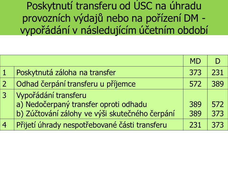 Poskytnutí transferu od ÚSC na úhradu provozních výdajů nebo na pořízení DM - vypořádání v následujícím účetním období MDD 1Poskytnutá záloha na transfer373231 2Odhad čerpání transferu u příjemce572389 3Vypořádání transferu a) Nedočerpaný transfer oproti odhadu b) Zúčtování zálohy ve výši skutečného čerpání 389 572 373 4Přijetí úhrady nespotřebované části transferu231373