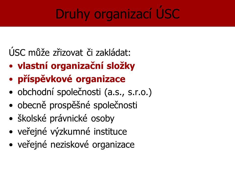 Druhy organizací ÚSC ÚSC může zřizovat či zakládat: vlastní organizační složky příspěvkové organizace obchodní společnosti (a.s., s.r.o.) obecně prospěšné společnosti školské právnické osoby veřejné výzkumné instituce veřejné neziskové organizace