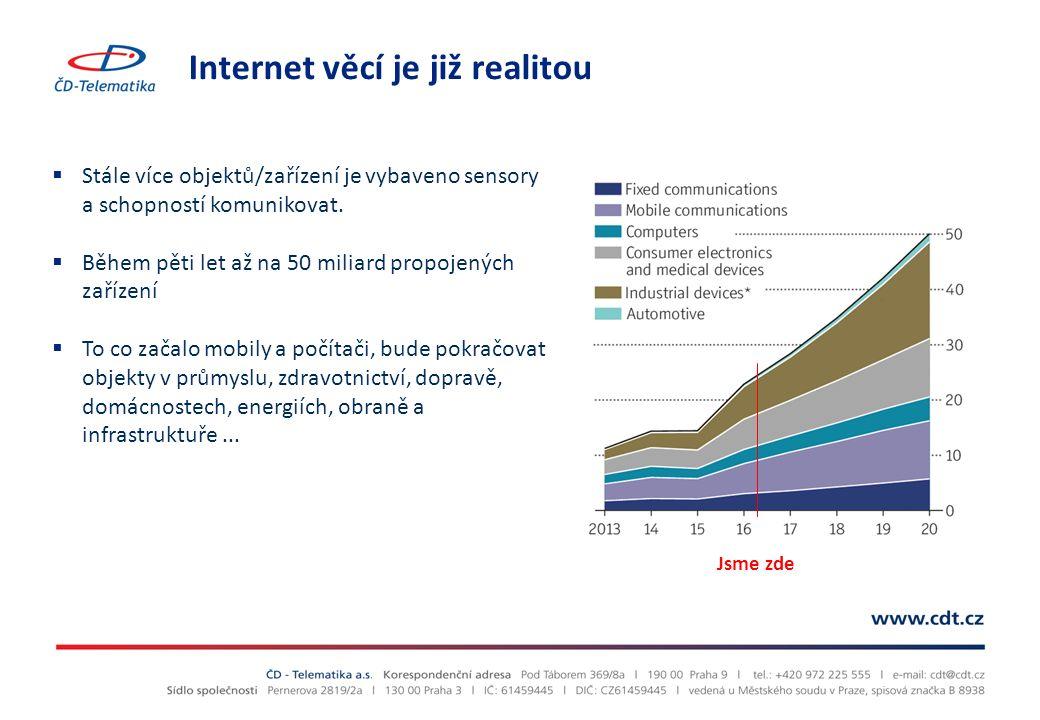 Internet věcí je již realitou  Stále více objektů/zařízení je vybaveno sensory a schopností komunikovat.  Během pěti let až na 50 miliard propojenýc