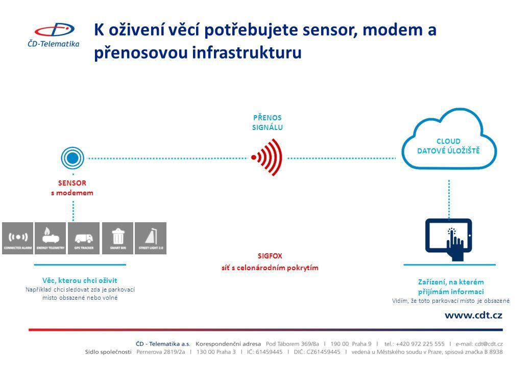 K oživení věcí potřebujete sensor, modem a přenosovou infrastrukturu Věc, kterou chci oživit Například chci sledovat zda je parkovací místo obsazené nebo volné Zařízení, na kterém přijímám informaci Vidím, že toto parkovací místo je obsazené SENSOR s modemem PŘENOS SIGNÁLU CLOUD DATOVÉ ÚLOŽIŠTĚ SIGFOX síť s celonárodním pokrytím