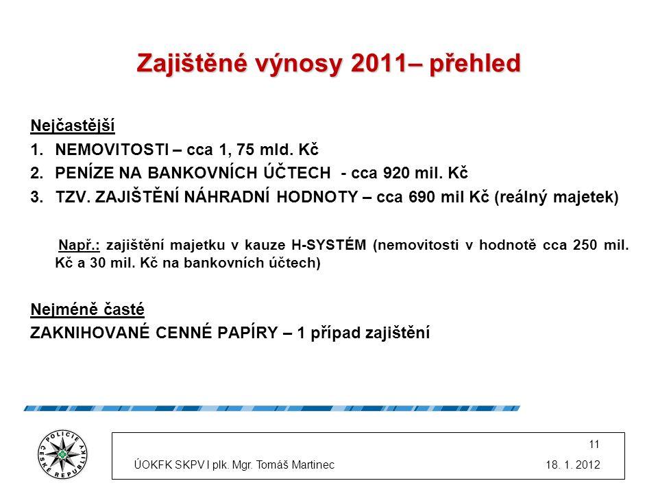 Zajištěné výnosy 2011– přehled Nejčastější 1.NEMOVITOSTI – cca 1, 75 mld.
