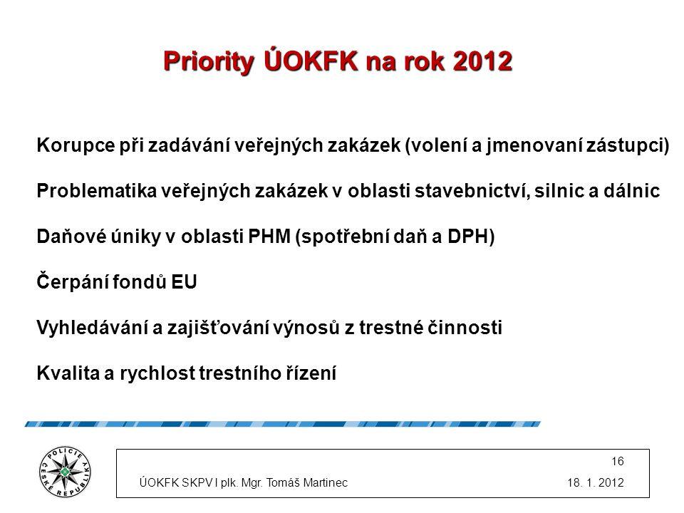 Priority ÚOKFK na rok 2012 Korupce při zadávání veřejných zakázek (volení a jmenovaní zástupci) Problematika veřejných zakázek v oblasti stavebnictví, silnic a dálnic Daňové úniky v oblasti PHM (spotřební daň a DPH) Čerpání fondů EU Vyhledávání a zajišťování výnosů z trestné činnosti Kvalita a rychlost trestního řízení 18.