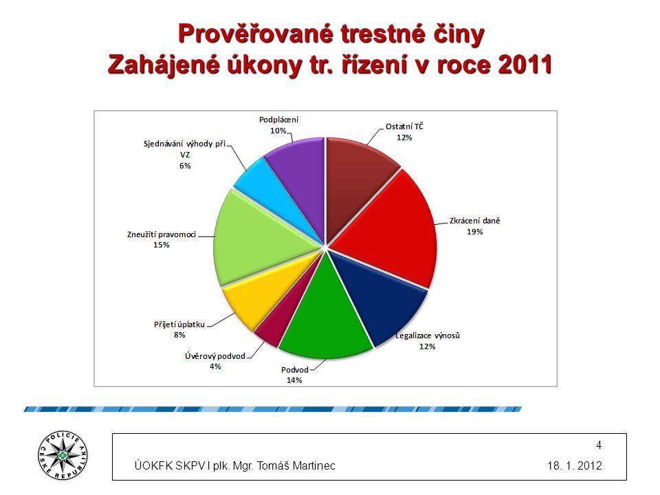 Prověřované trestné činy Zahájené úkony tr. řízení v roce 2011 18. 1. 2012 4 ÚOKFK SKPV l plk. Mgr. Tomáš Martinec