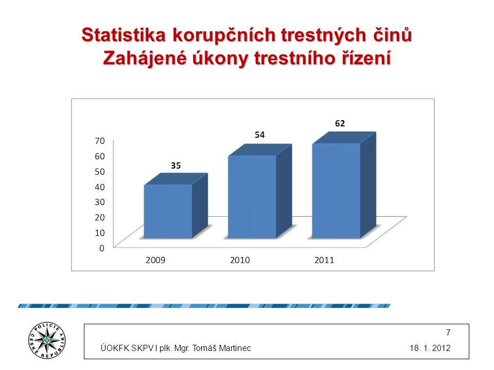 Statistika korupčních trestných činů Zahájené úkony trestního řízení 18. 1. 2012 7 ÚOKFK SKPV l plk. Mgr. Tomáš Martinec