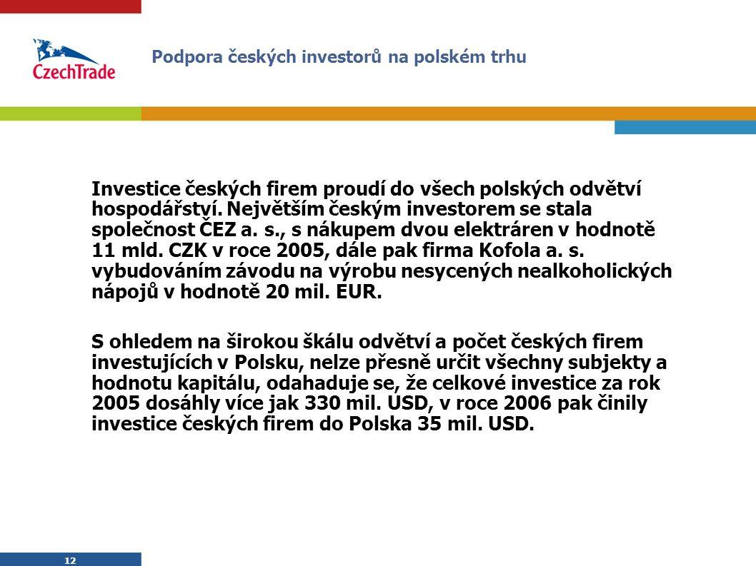 12 Investice českých firem proudí do všech polských odvětví hospodářství.