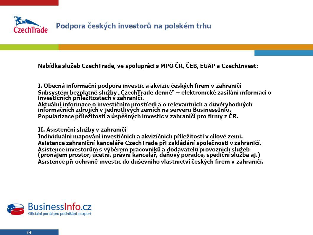 14 Nabídka služeb CzechTrade, ve spolupráci s MPO ČR, ČEB, EGAP a CzechInvest: I.