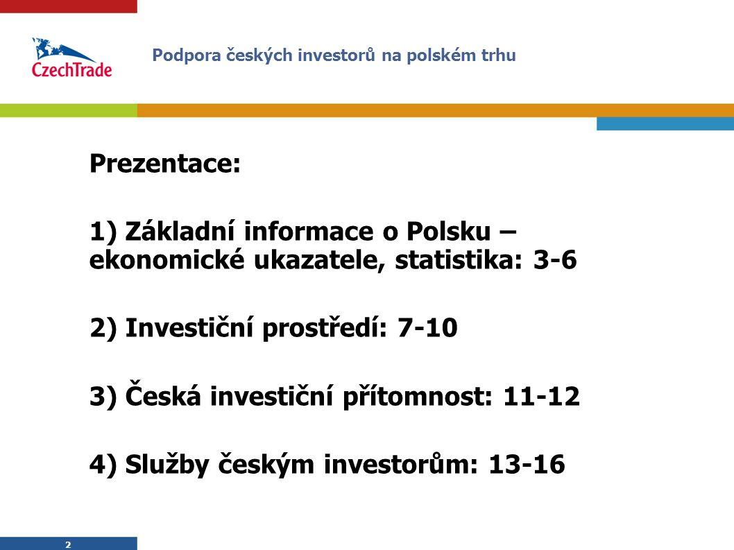 2 2 Podpora českých investorů na polském trhu Prezentace: 1) Základní informace o Polsku – ekonomické ukazatele, statistika: 3-6 2) Investiční prostředí: 7-10 3) Česká investiční přítomnost: 11-12 4) Služby českým investorům: 13-16