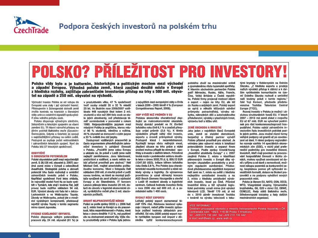 6 6 Podpora českých investorů na polském trhu