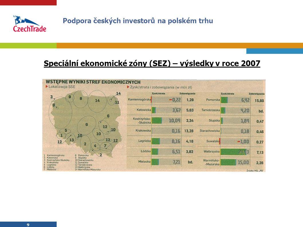 9 9 Speciální ekonomické zóny (SEZ) – výsledky v roce 2007