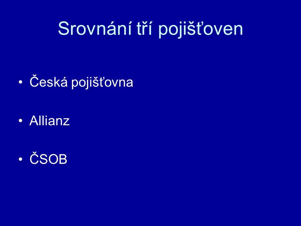 Srovnání tří pojišťoven Česká pojišťovna Allianz ČSOB