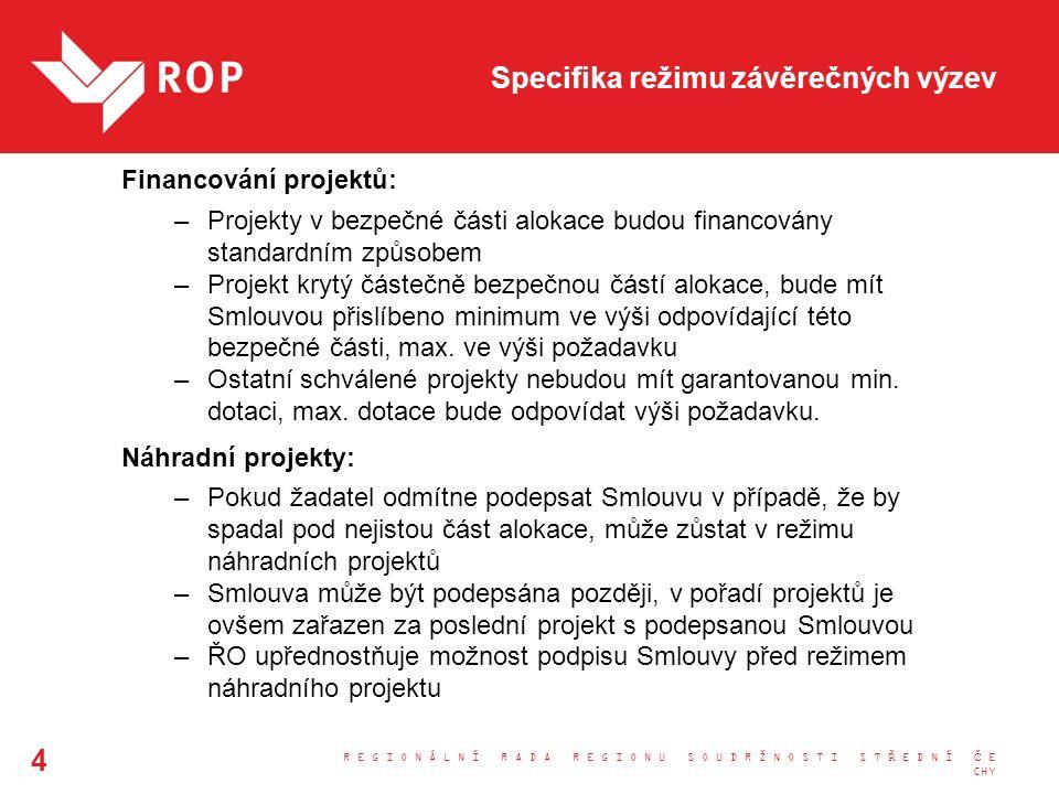 Specifika režimu závěrečných výzev Projekty s pohyblivou mírou dotace: –Projektová žádost zpracována se standardními poměry financování.