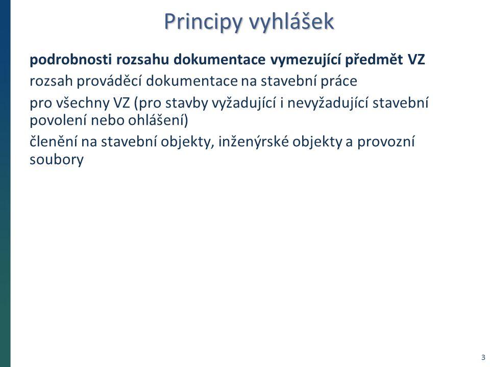 Principy vyhlášek podrobnosti rozsahu dokumentace vymezující předmět VZ rozsah prováděcí dokumentace na stavební práce pro všechny VZ (pro stavby vyža