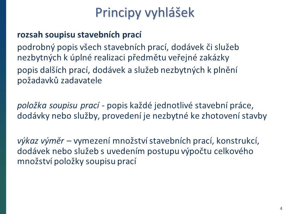 DĚKUJI ZA POZORNOST Vlastimil Fidler vlastimil.fidler@mmr.cz Ministerstvo pro místní rozvoj ☺ 15