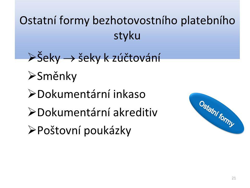 Ostatní formy bezhotovostního platebního styku  Šeky  šeky k zúčtování  Směnky  Dokumentární inkaso  Dokumentární akreditiv  Poštovní poukázky 21