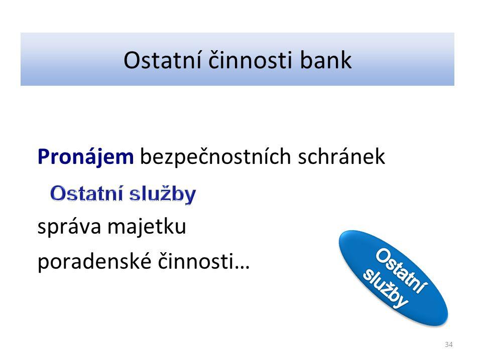 Ostatní činnosti bank Pronájem bezpečnostních schránek správa majetku poradenské činnosti… 34
