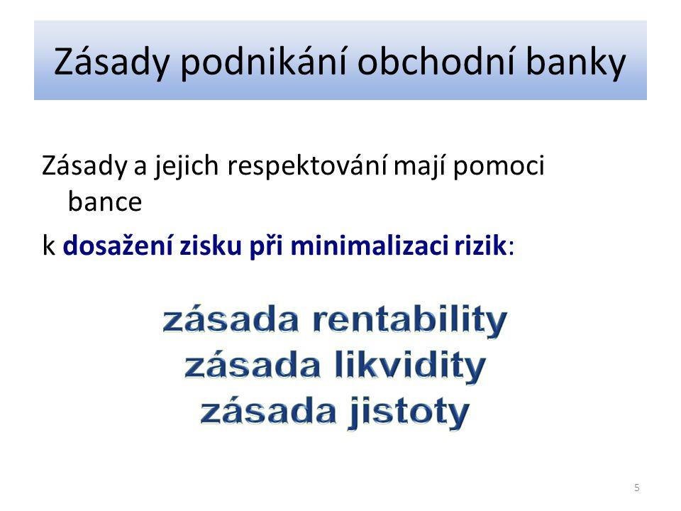 Zásady podnikání obchodní banky Zásady a jejich respektování mají pomoci bance k dosažení zisku při minimalizaci rizik: 5