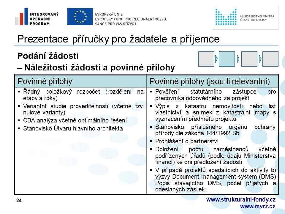 24 Prezentace příručky pro žadatele a příjemce www.strukturalni-fondy.cz www.mvcr.cz Povinné přílohyPovinné přílohy (jsou-li relevantní)  Řádný polož