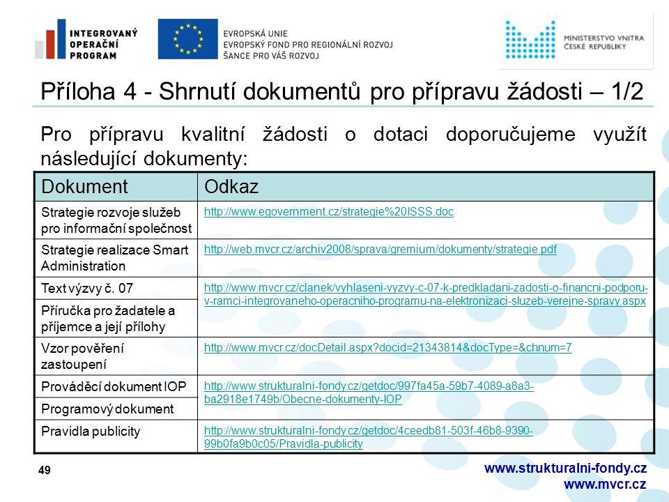 49 Příloha 4 - Shrnutí dokumentů pro přípravu žádosti – 1/2 Pro přípravu kvalitní žádosti o dotaci doporučujeme využít následující dokumenty: www.stru