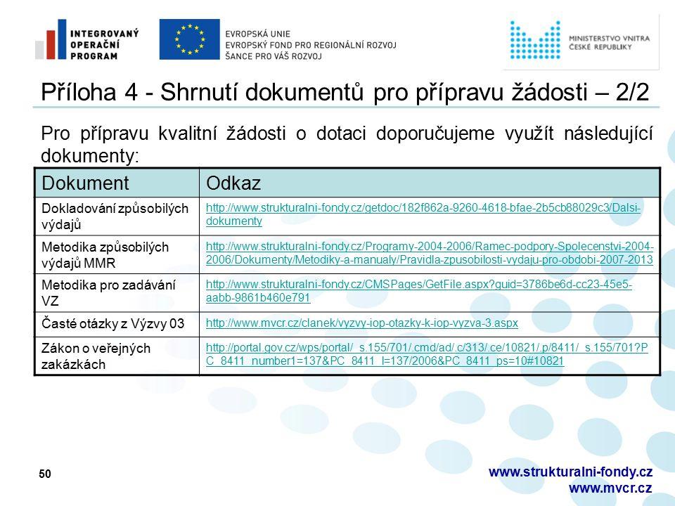 50 Příloha 4 - Shrnutí dokumentů pro přípravu žádosti – 2/2 Pro přípravu kvalitní žádosti o dotaci doporučujeme využít následující dokumenty: www.stru