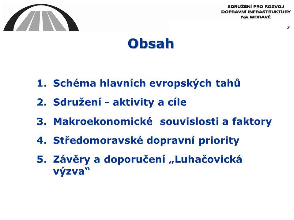 Česká republika křižovatka Evropy EU  ČR EU  ČR (2P ≈ peníze a postoje) Naše role v EU a její budoucnosti Využití kohezních fondů dnes a v budoucnu 3 R49 R55 Slovensko Polsko Slovensko Rakousko Německo