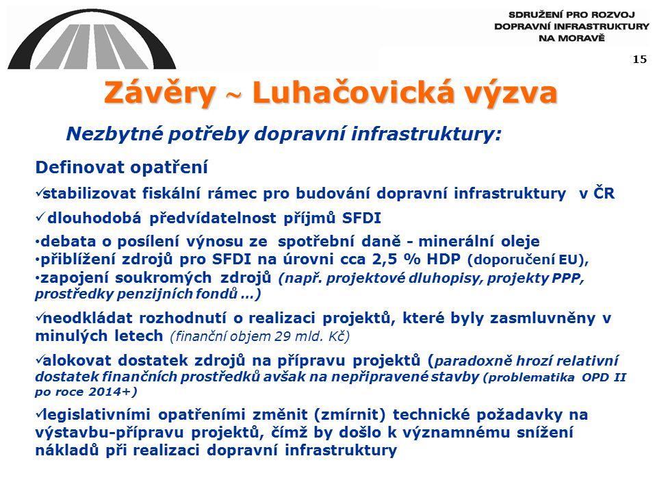 Definovat opatření stabilizovat fiskální rámec pro budování dopravní infrastruktury v ČR dlouhodobá předvídatelnost příjmů SFDI debata o posílení výnosu ze spotřební daně - minerální oleje přiblížení zdrojů pro SFDI na úrovni cca 2,5 % HDP (doporučení EU), zapojení soukromých zdrojů (např.