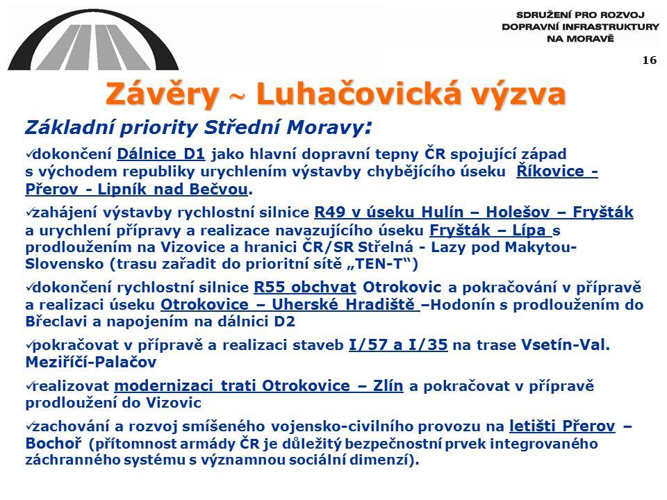 Základní priority Střední Moravy : dokončení Dálnice D1 jako hlavní dopravní tepny ČR spojující západ s východem republiky urychlením výstavby chybějícího úseku Říkovice - Přerov - Lipník nad Bečvou.