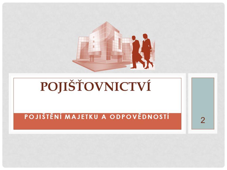 DRUHY POJIŠTĚNÍ Další rozdělení pojištění 1.Pojištění majetku a odpovědností za škody obyvatelstva 2.Pojištění osob 3.Pojištění podnikatelských, průmyslových a zemědělských rizik 3