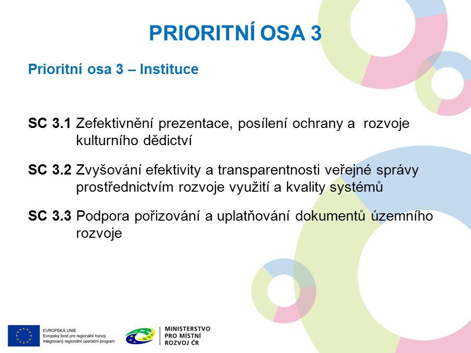 PRIORITNÍ OSA 3 Prioritní osa 3 – Instituce SC 3.1 Zefektivnění prezentace, posílení ochrany a rozvoje kulturního dědictví SC 3.2 Zvyšování efektivity