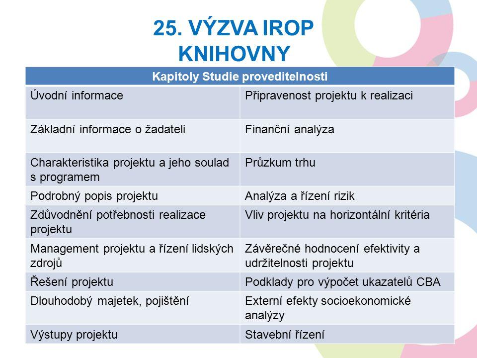 Kapitoly Studie proveditelnosti Úvodní informacePřipravenost projektu k realizaci Základní informace o žadateliFinanční analýza Charakteristika projek