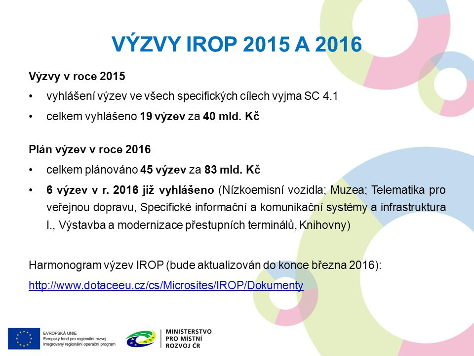 Výzvy v roce 2015 vyhlášení výzev ve všech specifických cílech vyjma SC 4.1 celkem vyhlášeno 19 výzev za 40 mld. Kč Plán výzev v roce 2016 celkem plán