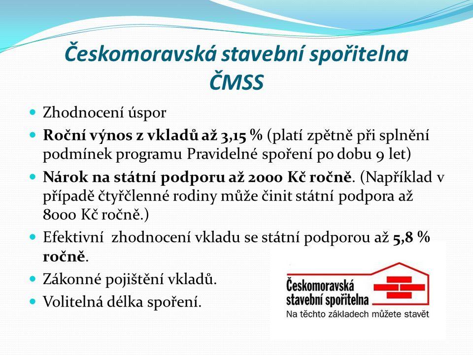Českomoravská stavební spořitelna ČMSS Zhodnocení úspor Roční výnos z vkladů až 3,15 % (platí zpětně při splnění podmínek programu Pravidelné spoření po dobu 9 let) Nárok na státní podporu až 2000 Kč ročně.