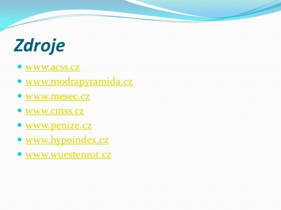 Zdroje www.acss.cz www.modrapyramida.cz www.mesec.cz www.cmss.cz www.penize.cz www.hypoindex.cz www.wuestenrot.cz