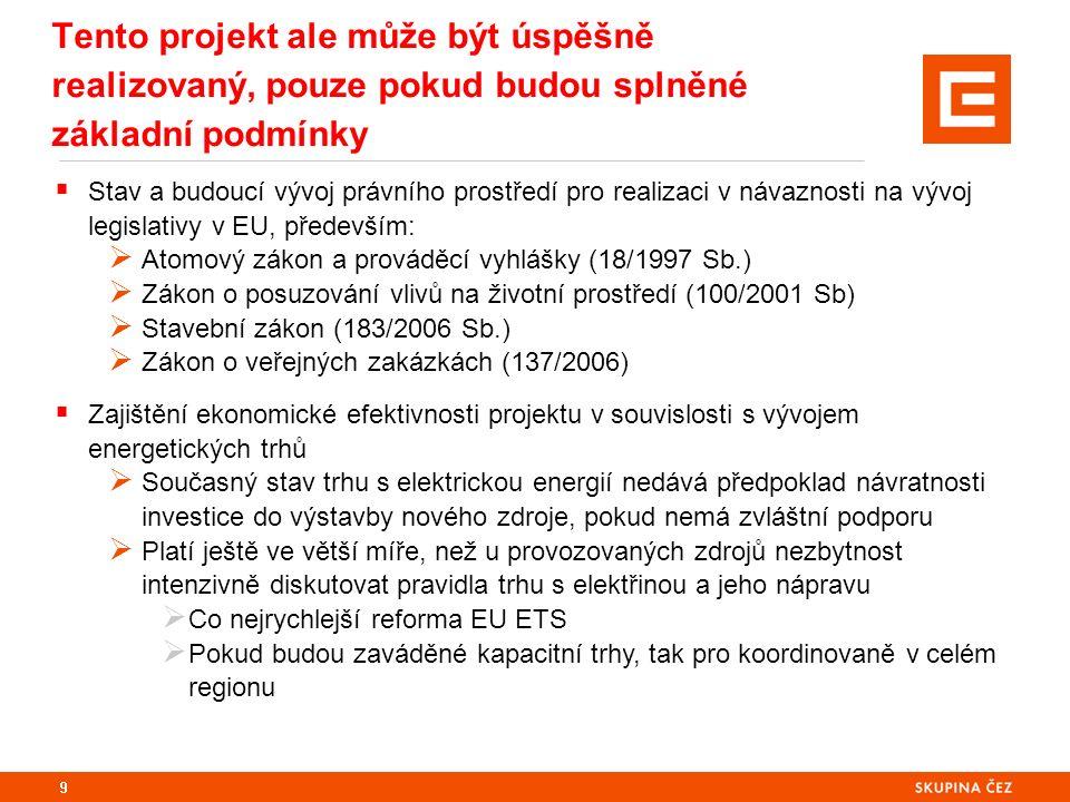 9  Stav a budoucí vývoj právního prostředí pro realizaci v návaznosti na vývoj legislativy v EU, především:  Atomový zákon a prováděcí vyhlášky (18/1997 Sb.)  Zákon o posuzování vlivů na životní prostředí (100/2001 Sb)  Stavební zákon (183/2006 Sb.)  Zákon o veřejných zakázkách (137/2006)  Zajištění ekonomické efektivnosti projektu v souvislosti s vývojem energetických trhů  Současný stav trhu s elektrickou energií nedává předpoklad návratnosti investice do výstavby nového zdroje, pokud nemá zvláštní podporu  Platí ještě ve větší míře, než u provozovaných zdrojů nezbytnost intenzivně diskutovat pravidla trhu s elektřinou a jeho nápravu  Co nejrychlejší reforma EU ETS  Pokud budou zaváděné kapacitní trhy, tak pro koordinovaně v celém regionu Tento projekt ale může být úspěšně realizovaný, pouze pokud budou splněné základní podmínky