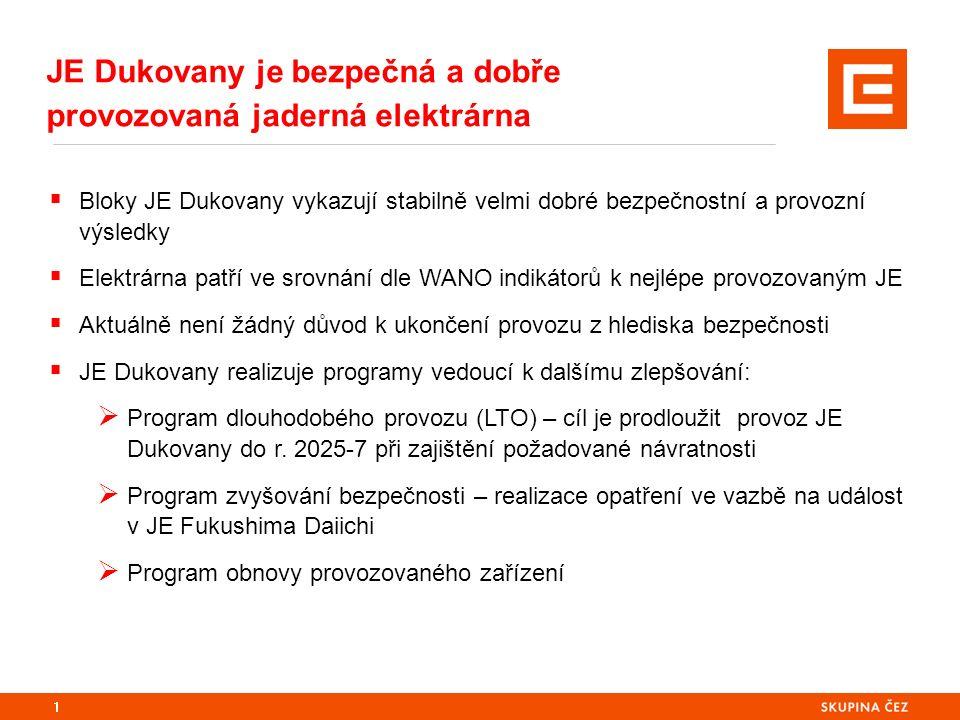 1  Bloky JE Dukovany vykazují stabilně velmi dobré bezpečnostní a provozní výsledky  Elektrárna patří ve srovnání dle WANO indikátorů k nejlépe prov