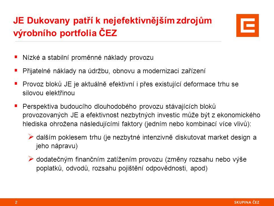 3  Zajištění dlouhodobého provozu JE Dukovany je jedním ze strategických programů Skupiny ČEZ  Aktuální dlouhodobá koncepce JE Dukovany:  Prodloužení licence o 10 let (do r.2025-7)  Příprava na prodloužení provozu o další dekádu (do r.