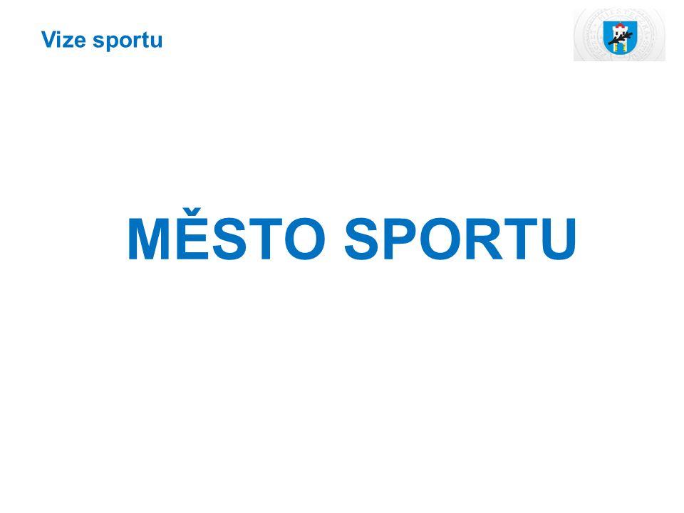 Vize sportu MĚSTO SPORTU